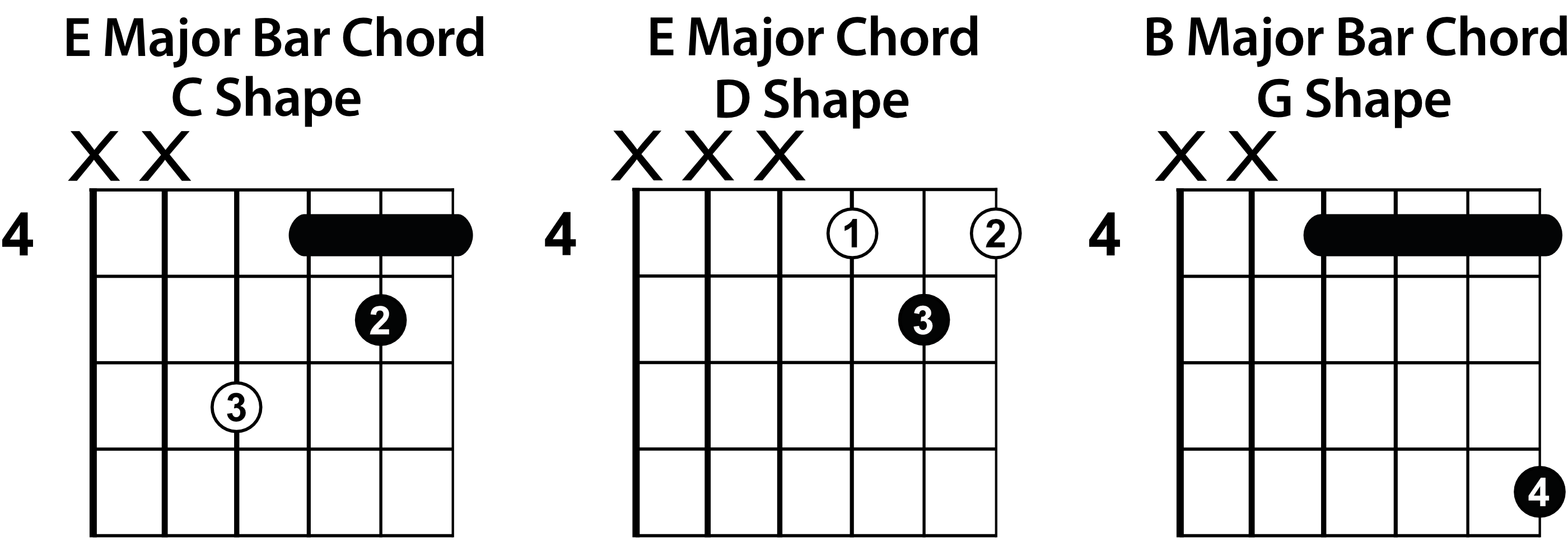 Alternate Bar Chord Shapes