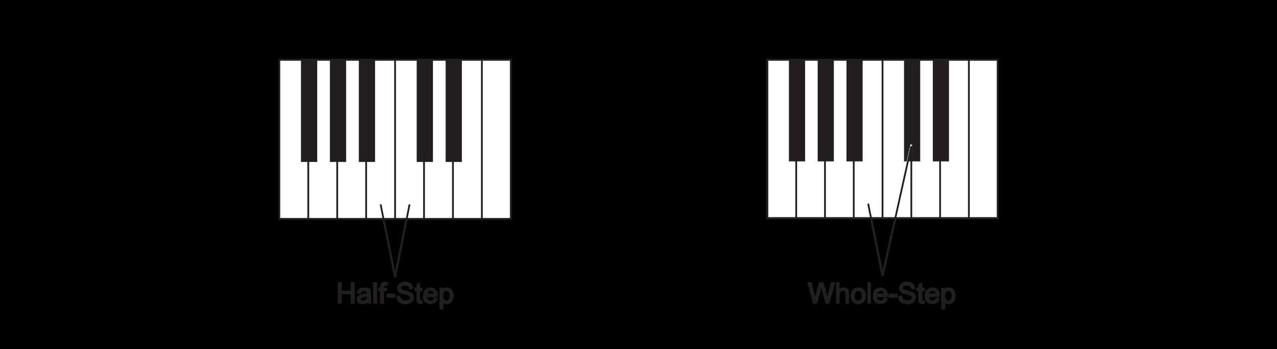 Piano Intervals