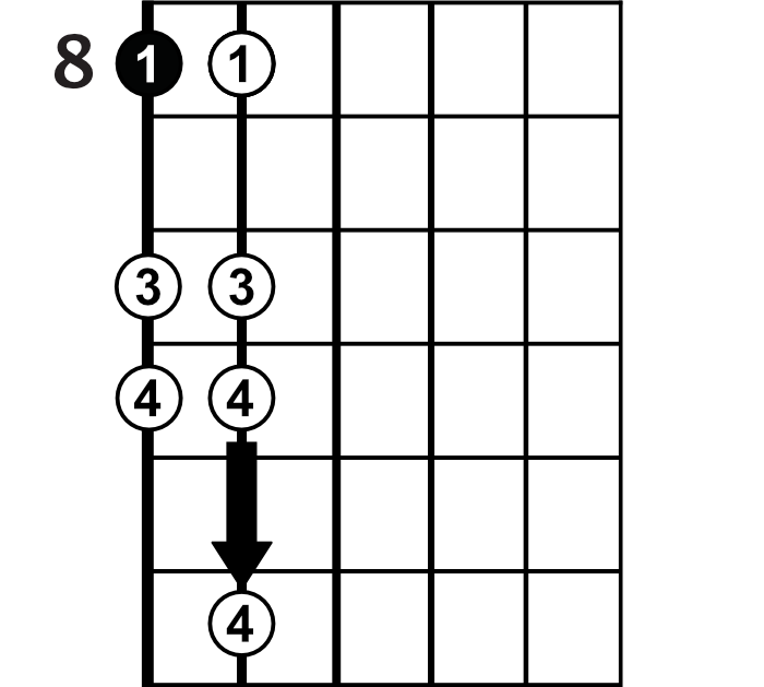 7 Note C Minor Scale