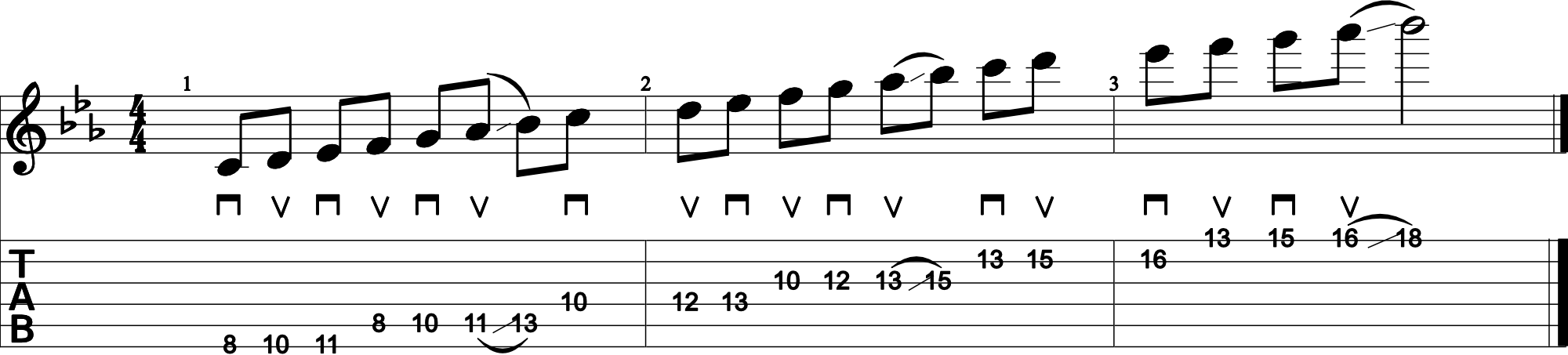 Full C Minor Scale Tab