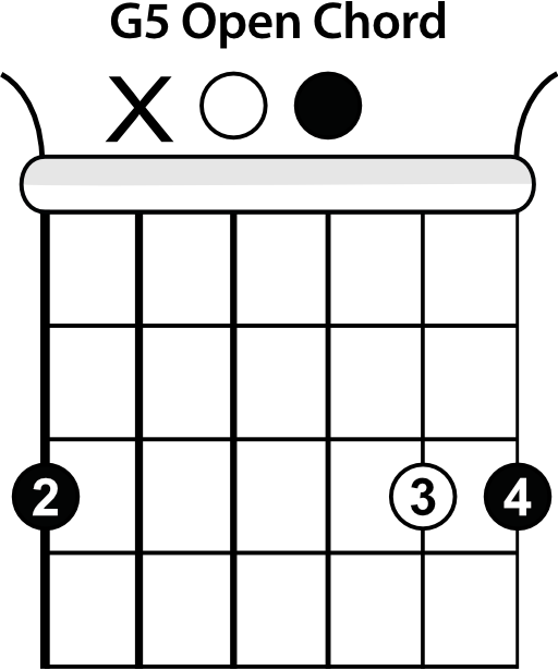 G5 Chord Gitar: How To Play Rhythm Guitar Like Angus Young
