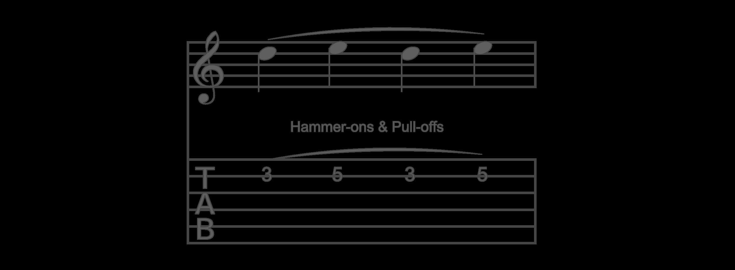 Tab Hammerons & Pulloffs