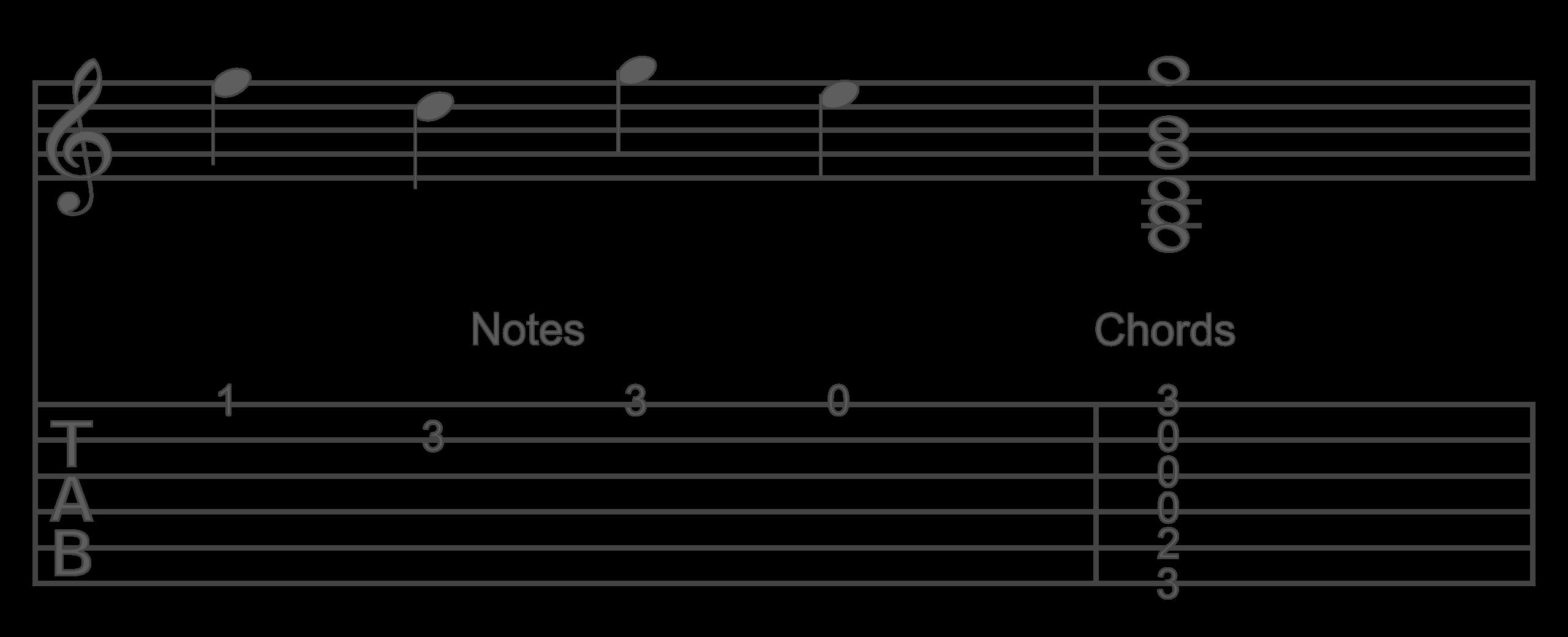 Tab Notes & Chords