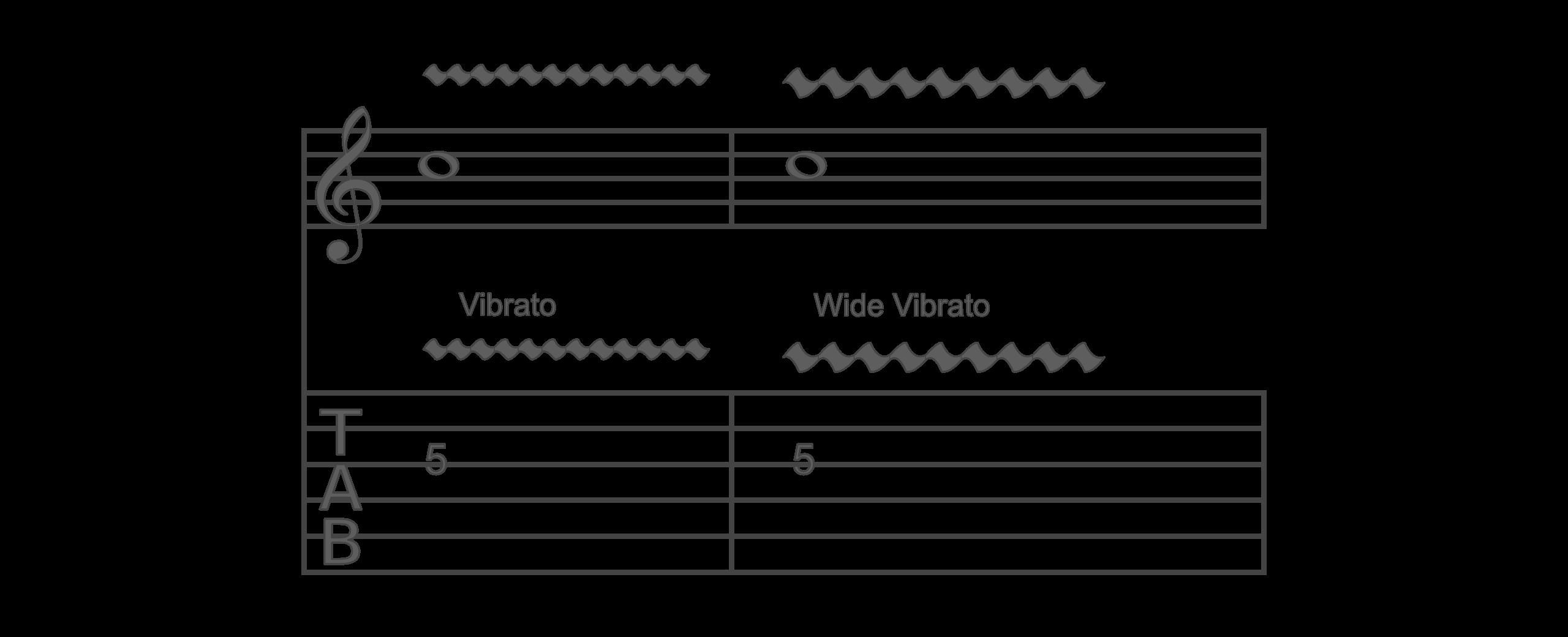 Tab Vibrato