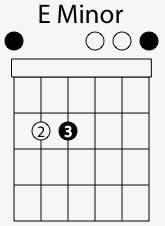 e minor chord shape