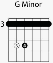 g minor chord shape
