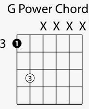 G Power Guitar Chord