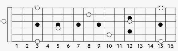 Discover ideas about Slide Guitar - pinterest.com