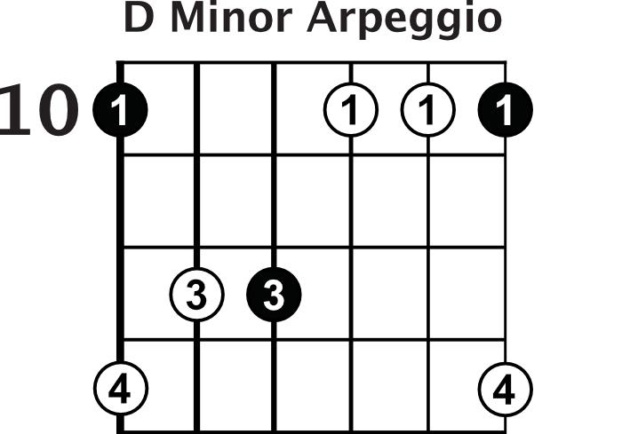 D Minor Arpeggio