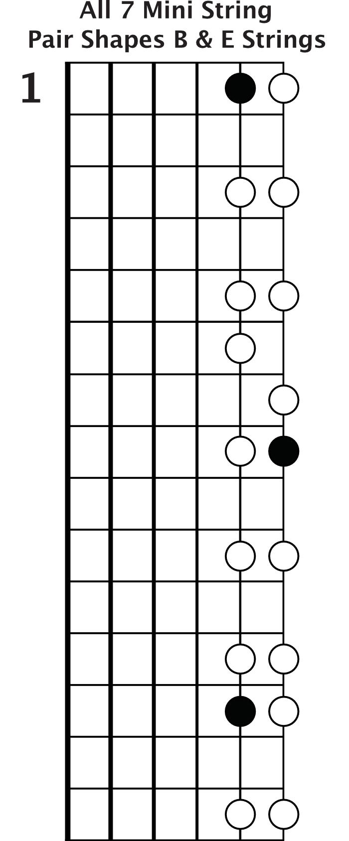 B & E Strings