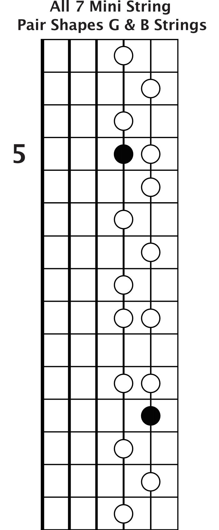 G & B Strings