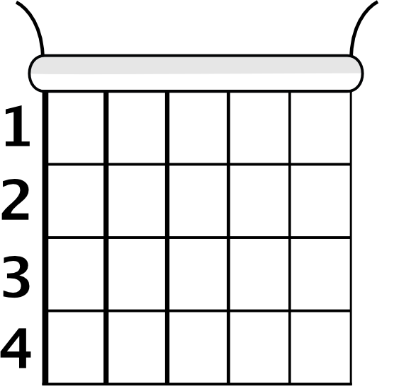 Fingers Frets And Strings Beginner Guitar Lessons