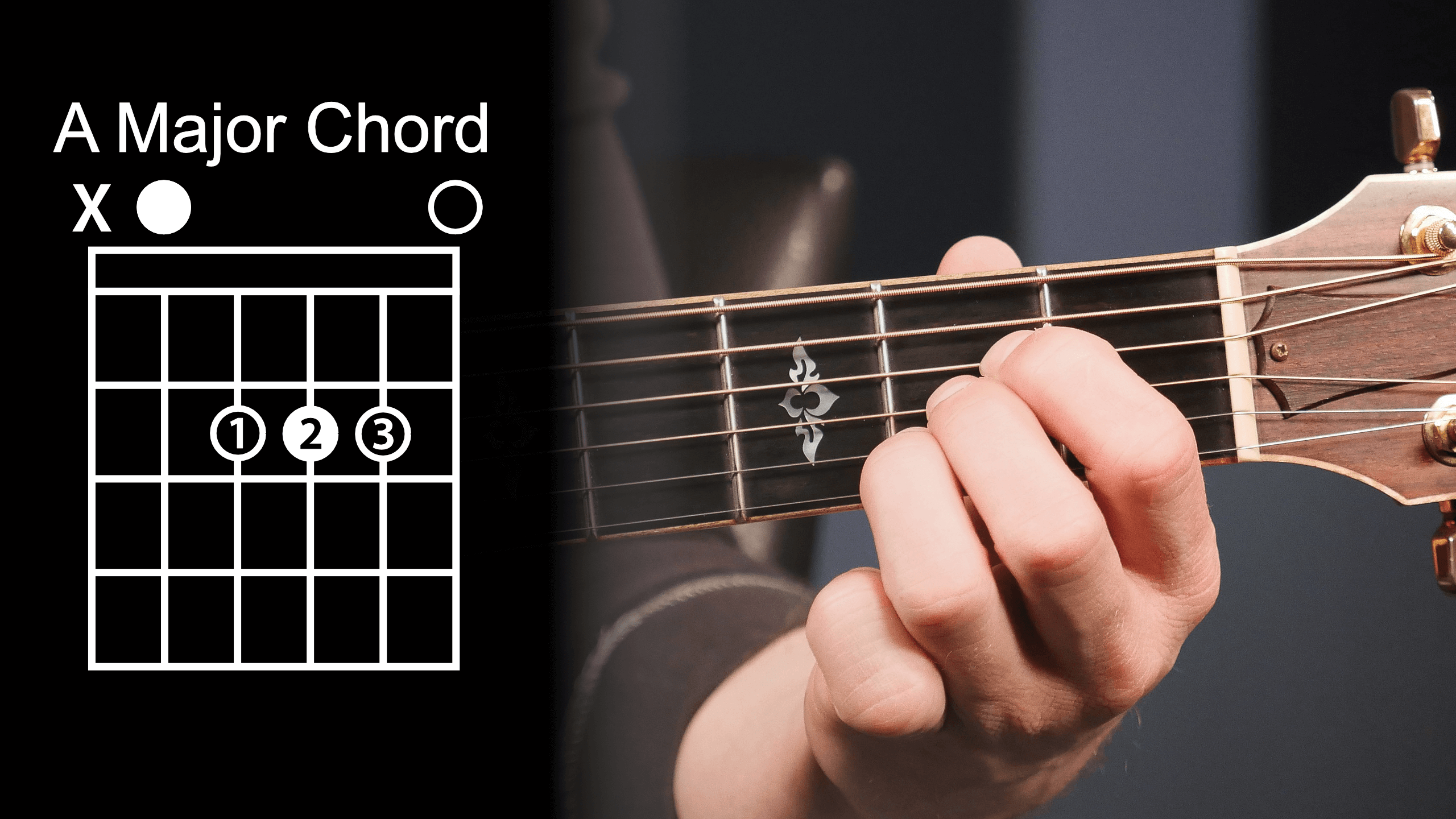 A Major Chord Diagram