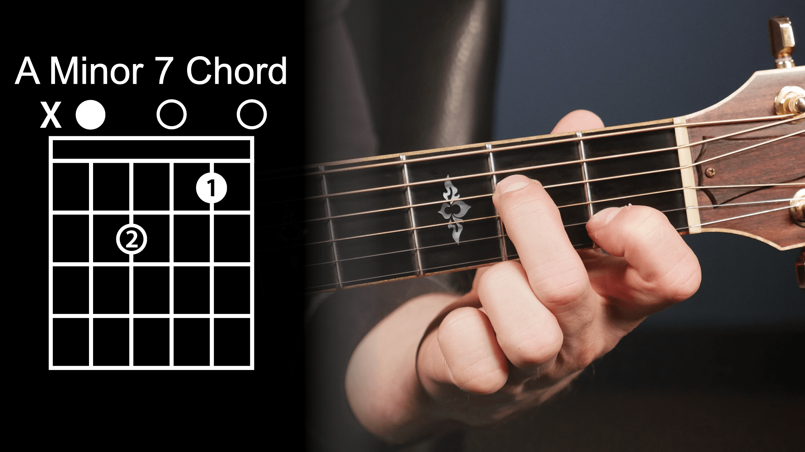 A Minor 7 Chord Diagram
