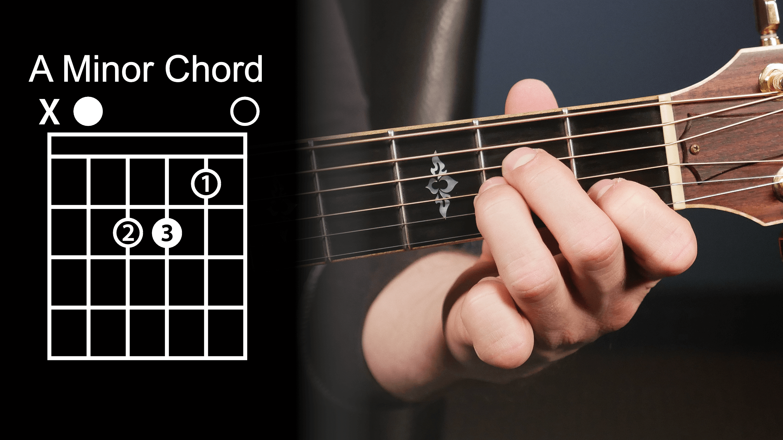 8 guitar chords you must know guitar lesson video a minor chord diagram hexwebz Gallery