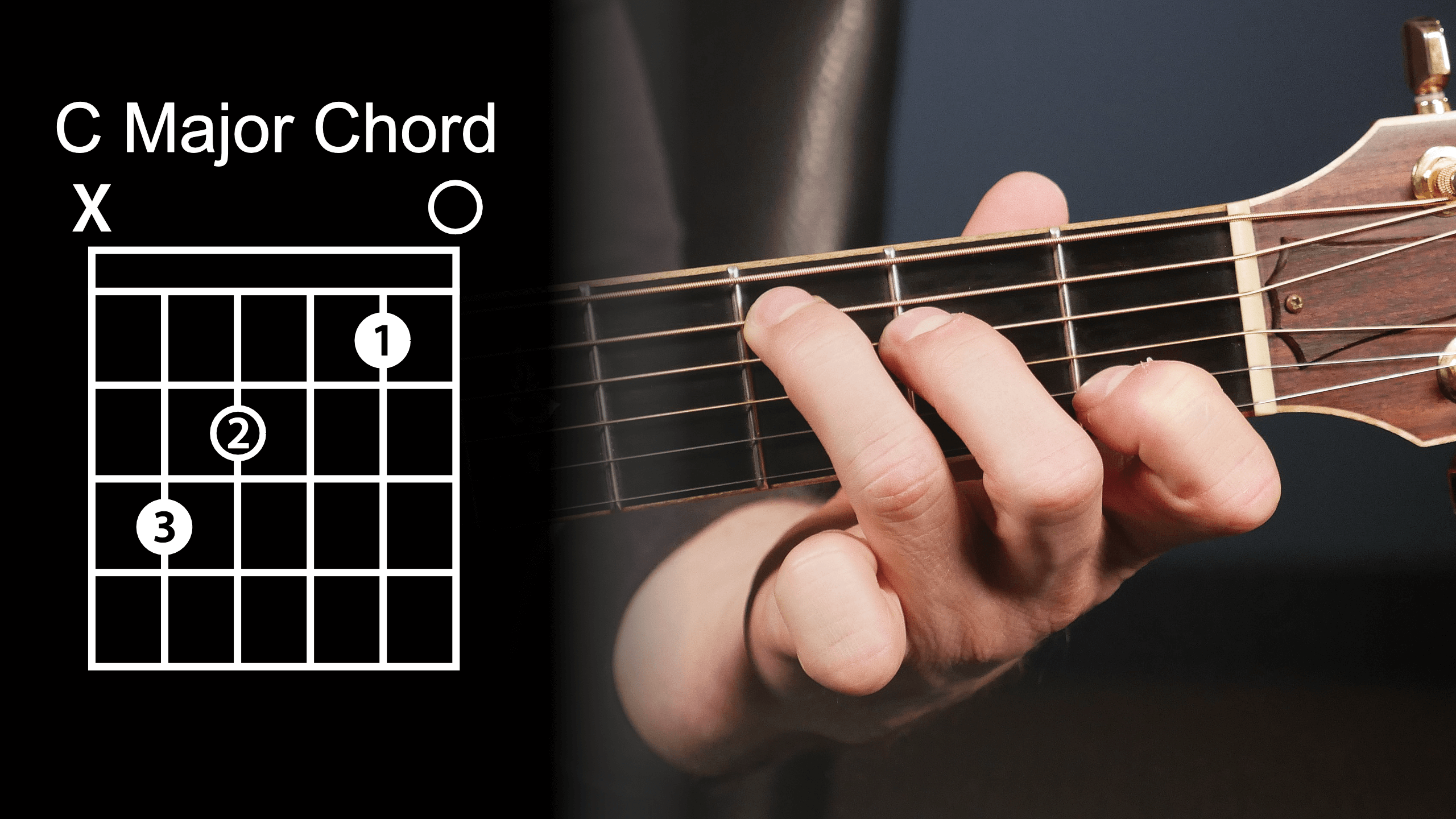 Play 10 songs with 4 chords free guitar lessons c major chord diagram hexwebz Choice Image