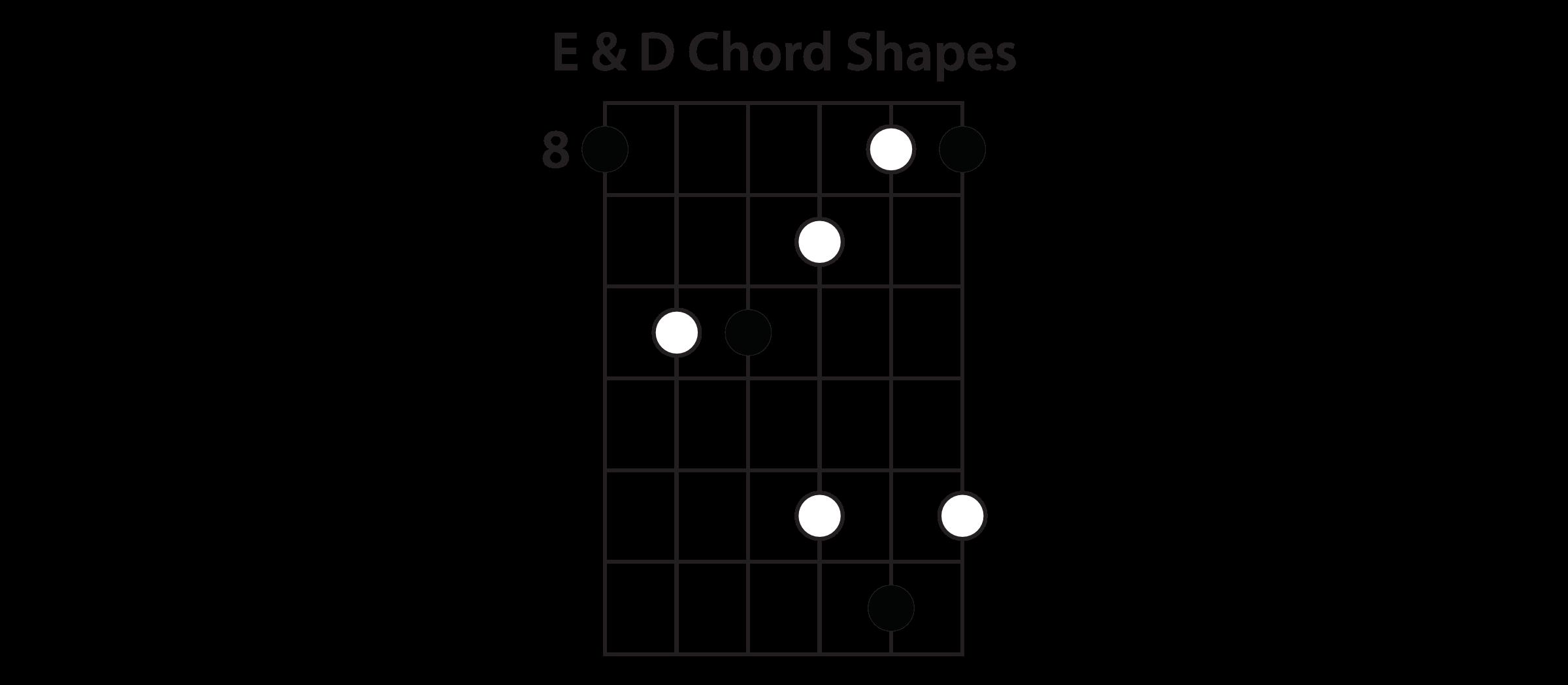 E & D Shape