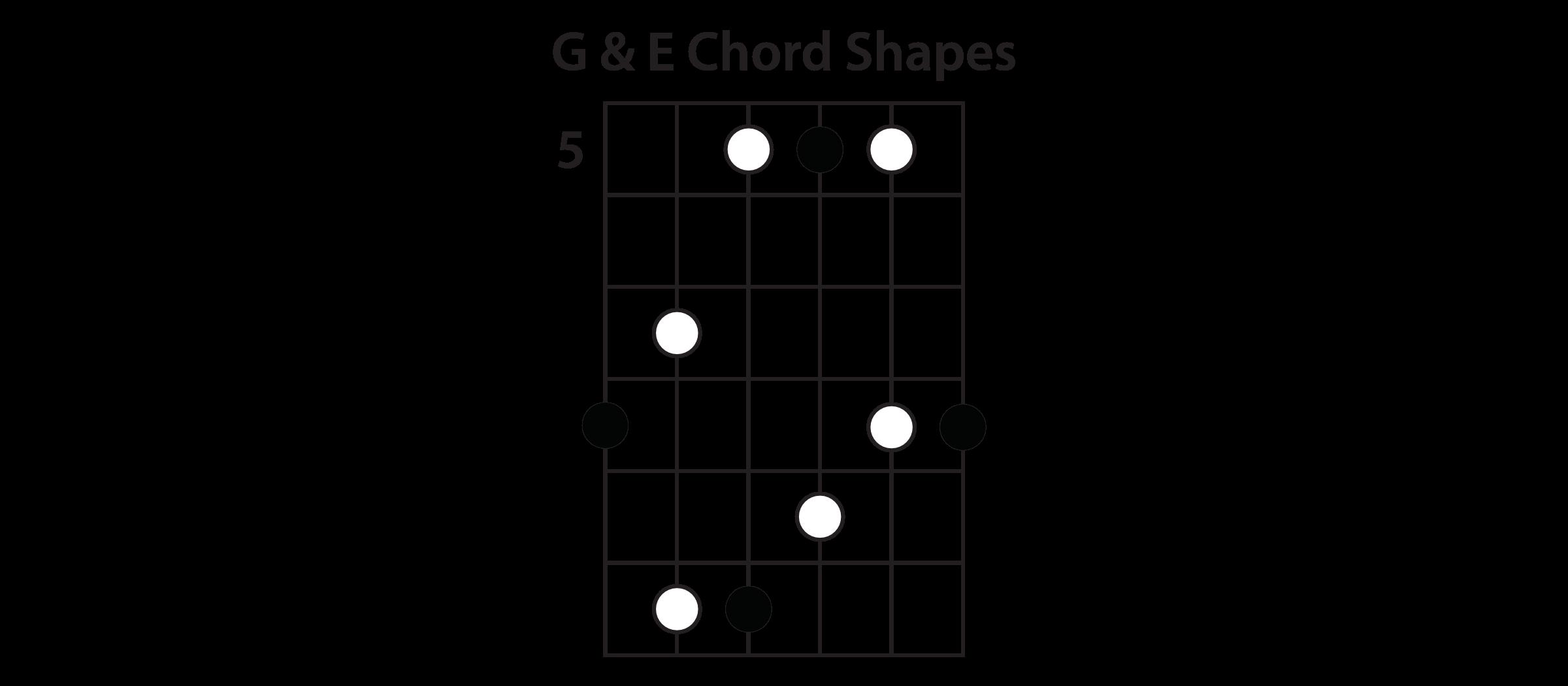 G & E Shape