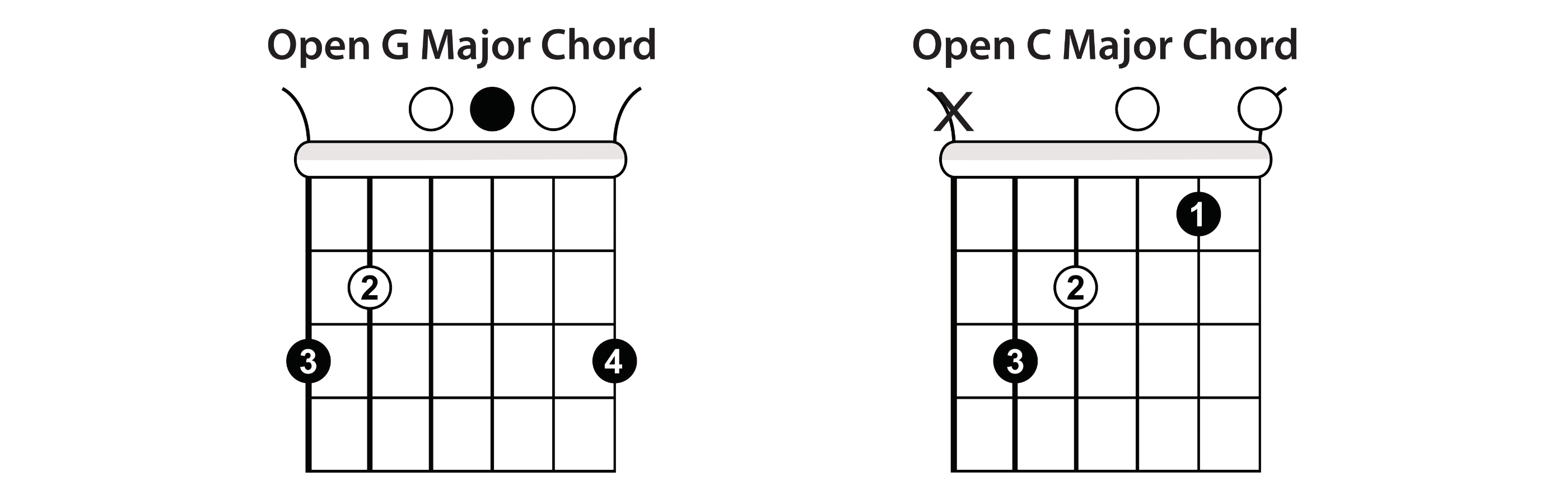 G Major and C Major Chords
