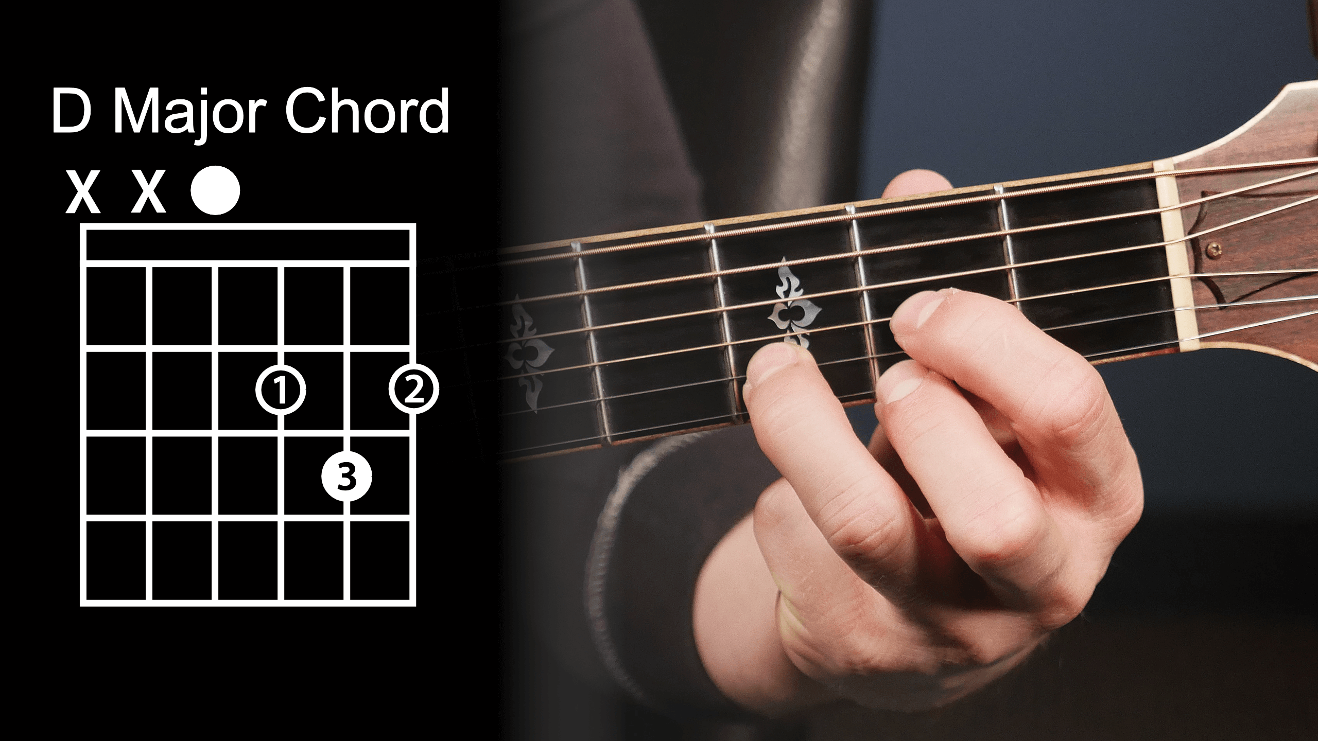 D Major Chord Diagram