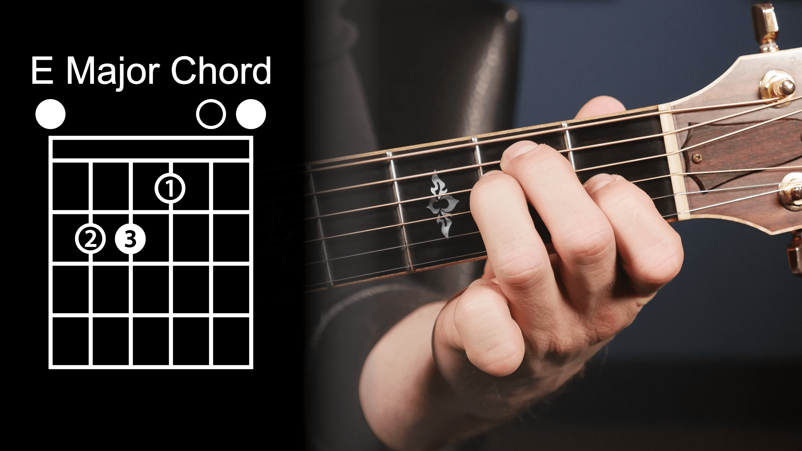 E Major Chord Diagram