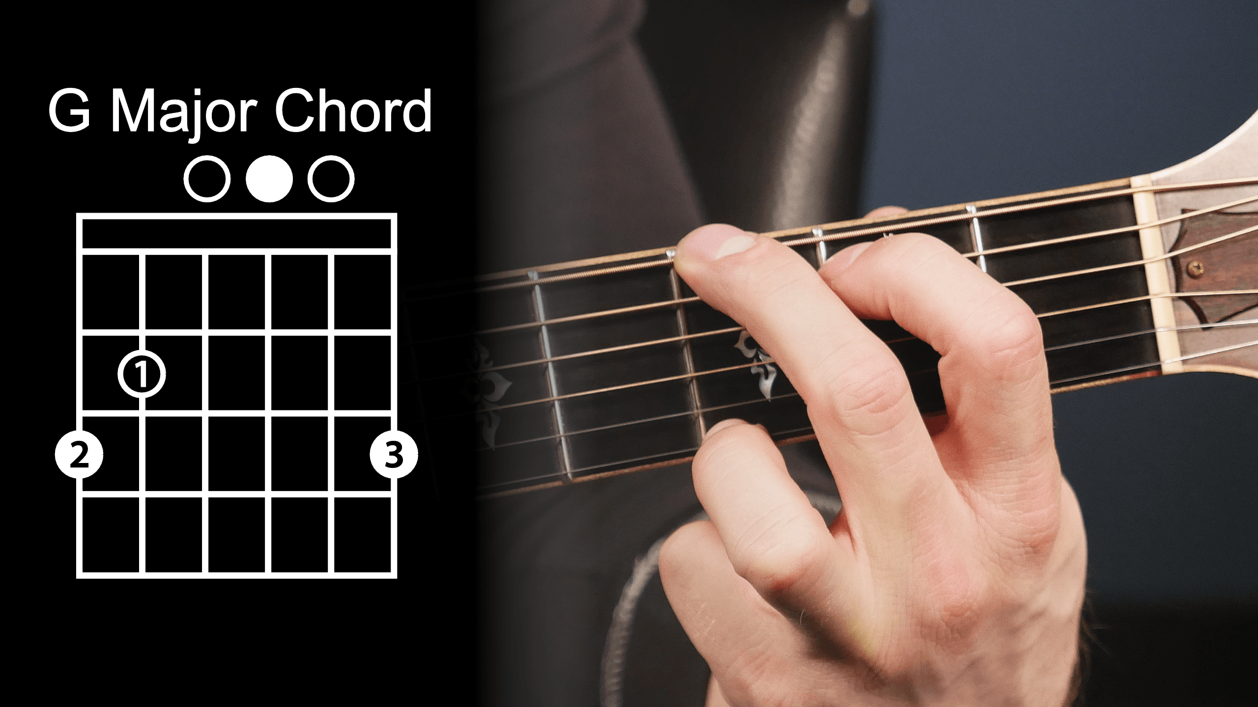 G Major Chord Diagram
