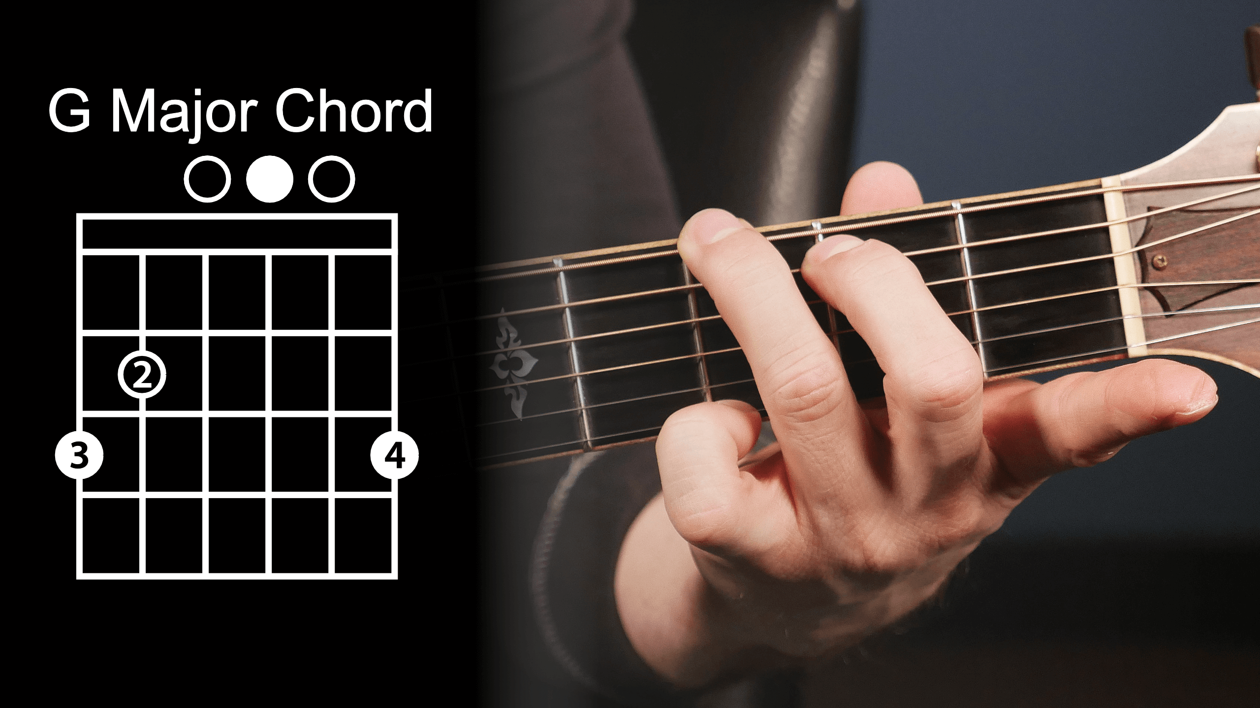 G Chord Guitar Finger Position Play 10 Songs With 4 C...