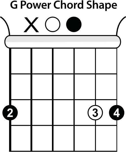Guitar practice turns to porn