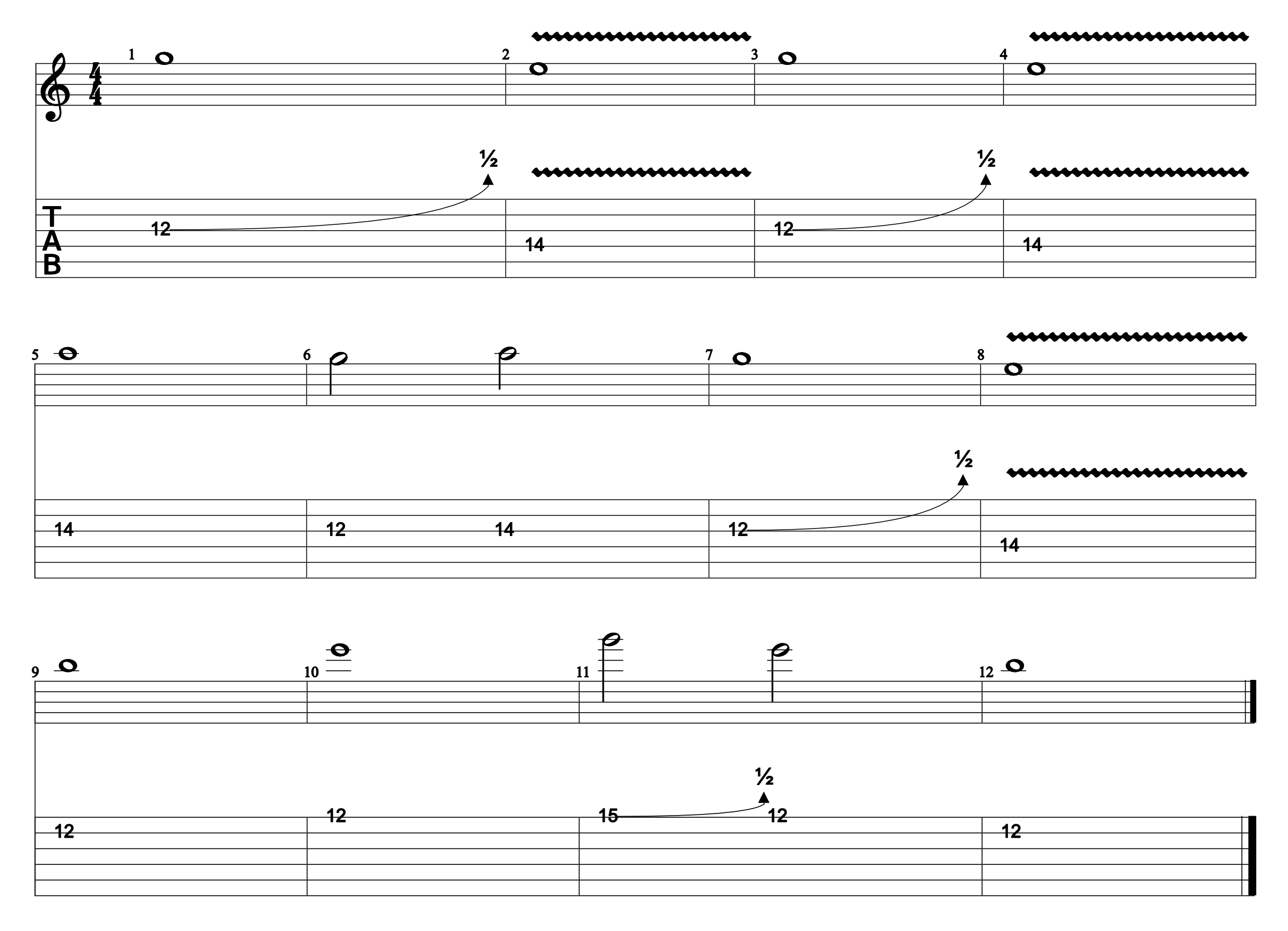 How To Play A Guitar Solo Sheet Music