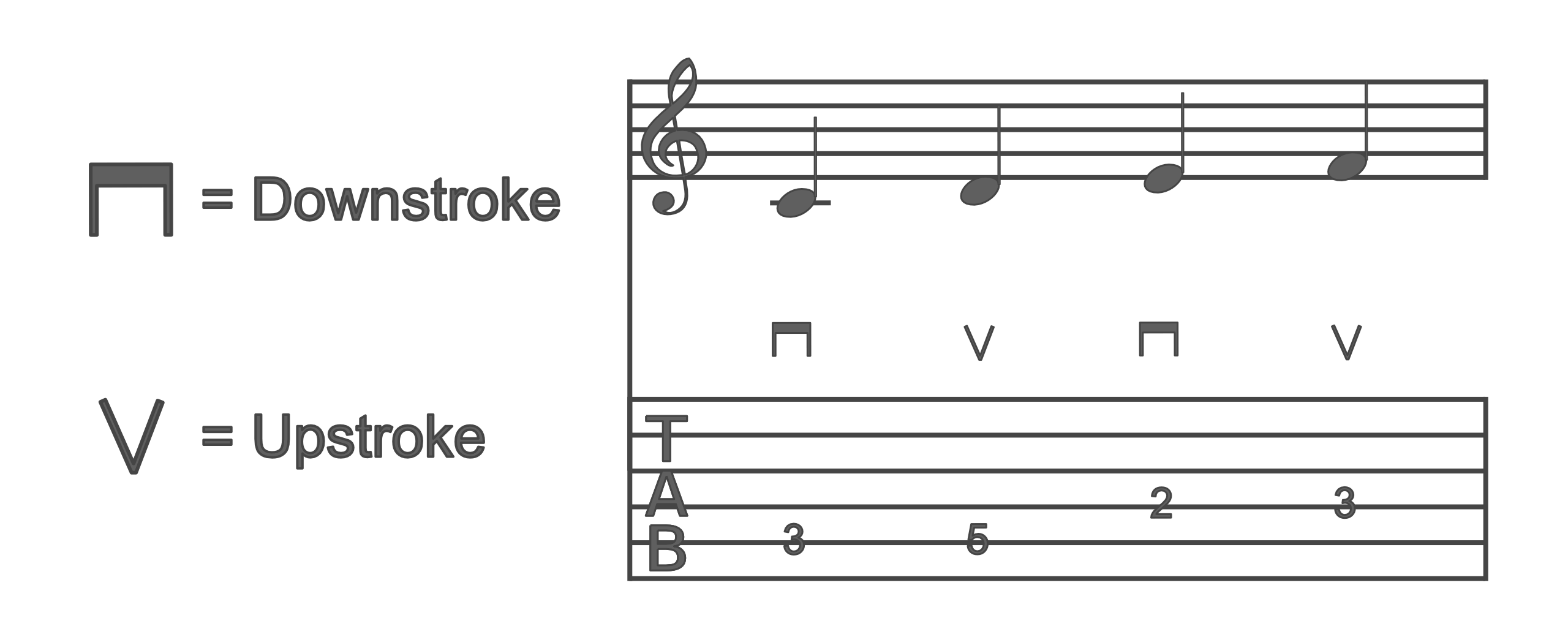 Tab Downstrokes & Upstrokes
