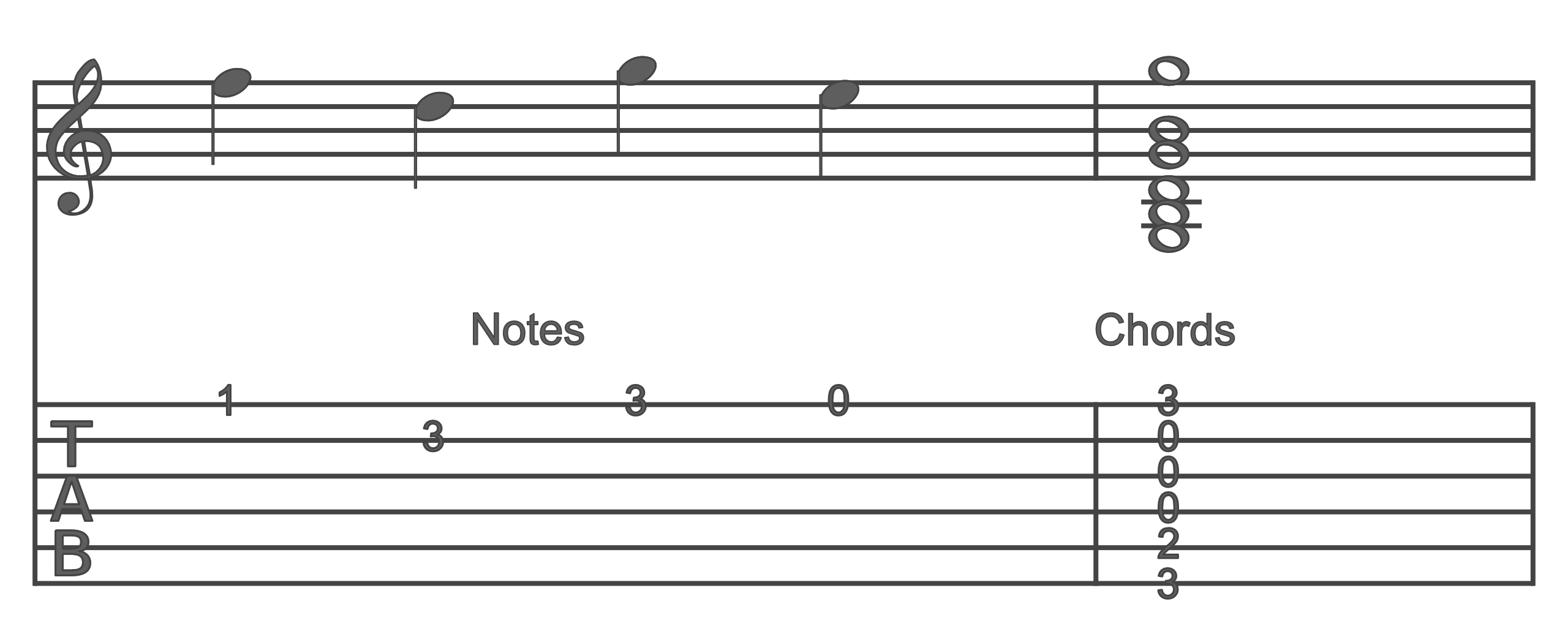 Tab Notes & Chords