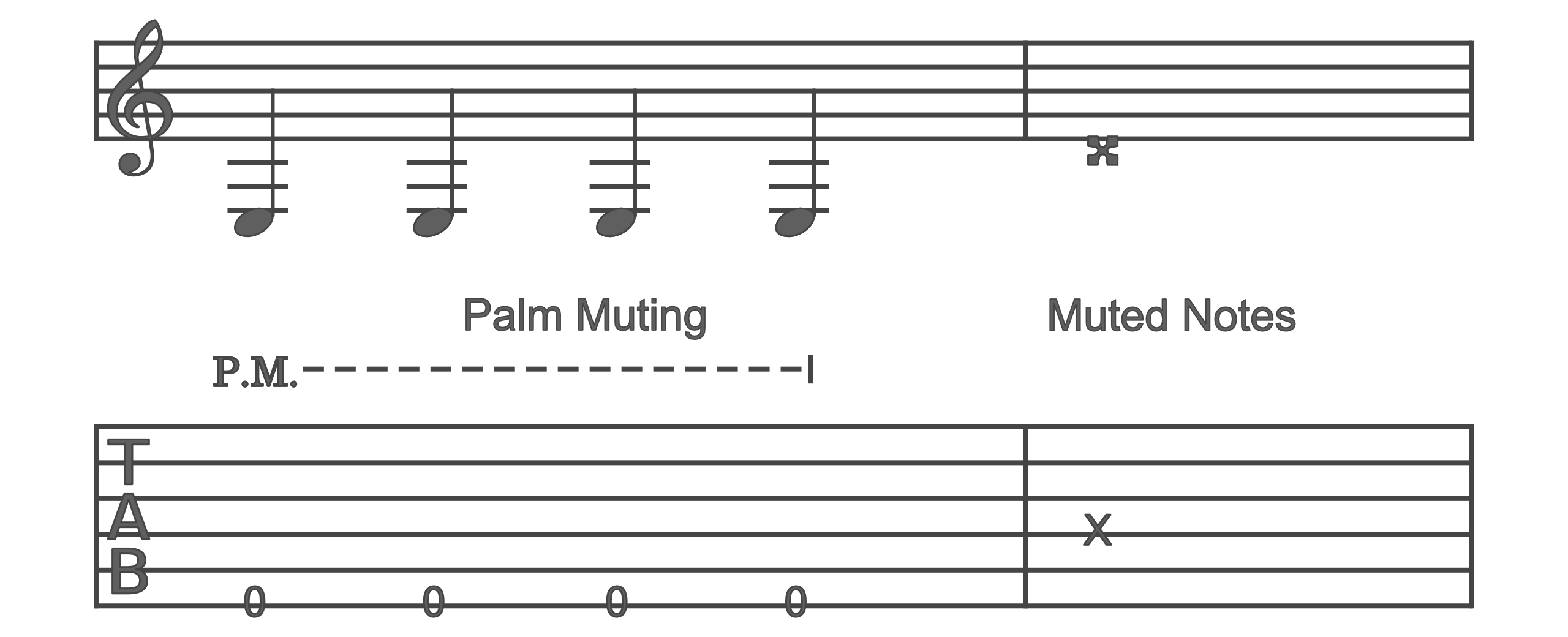 Tab Palm Muting & Muted Notes