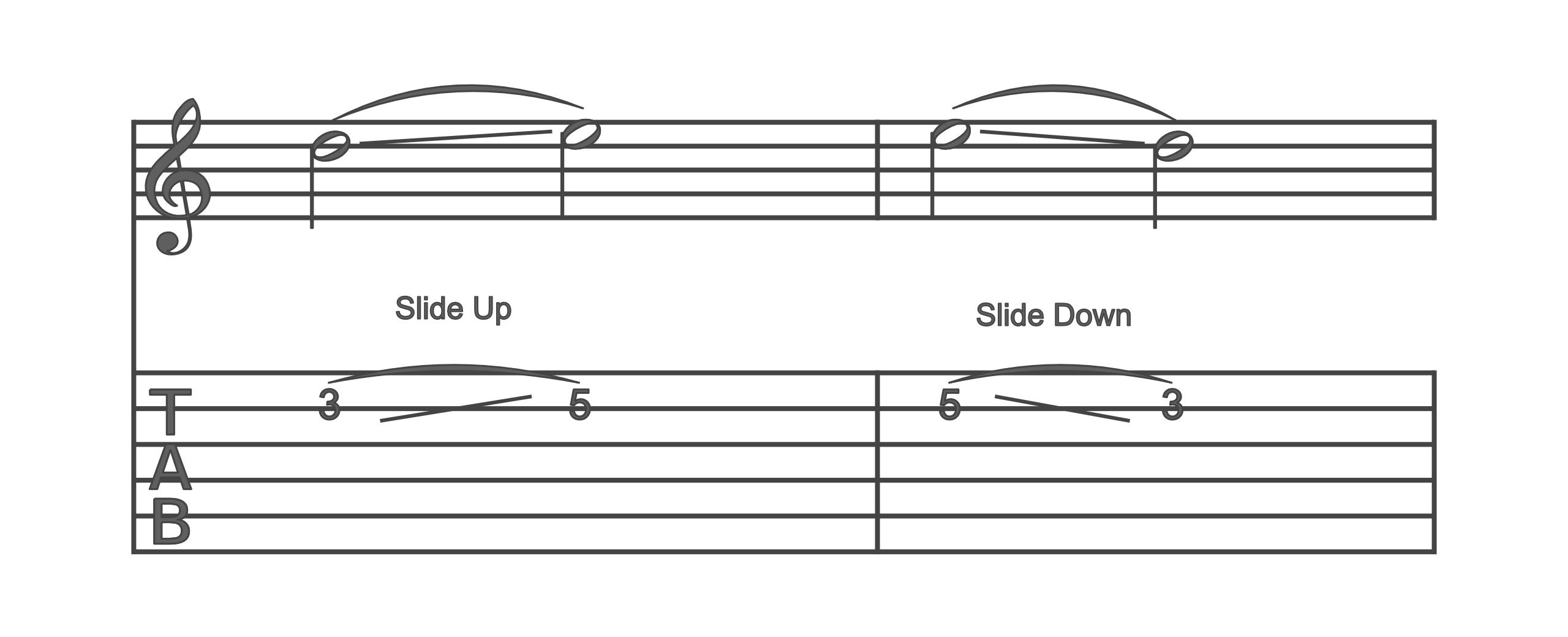 How to read guitar tabs the ultimate guide to reading tabs tab sliding hexwebz Gallery
