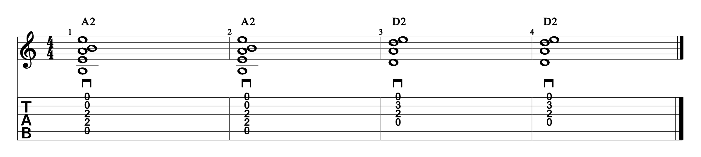 Strumming Pattern #1