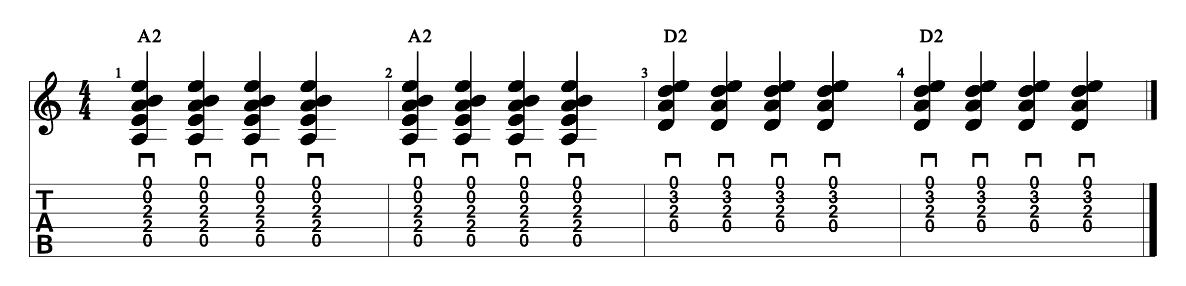 Strumming Pattern #2